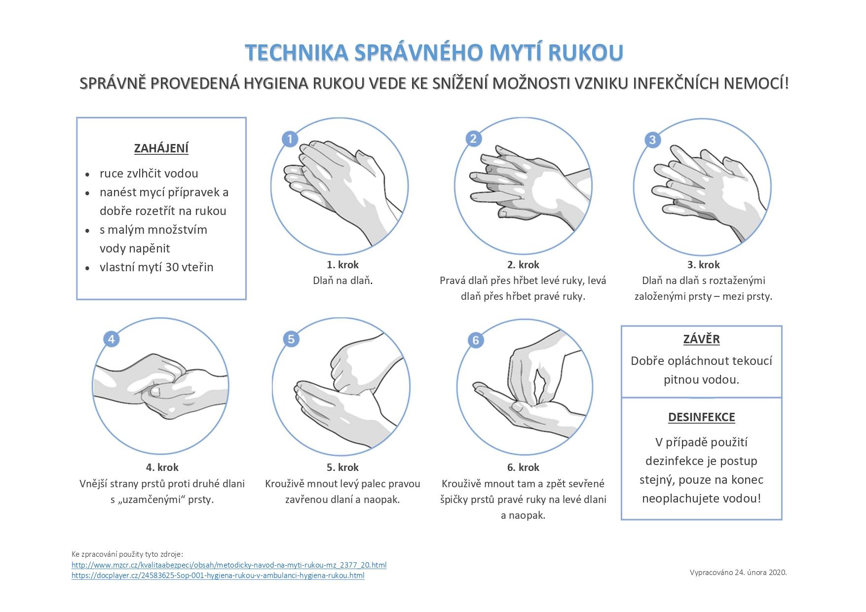 Jak si mýt správně ruce